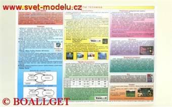 Tabulka Výpočetní technika